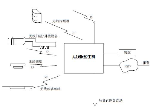 wuxianbaojing